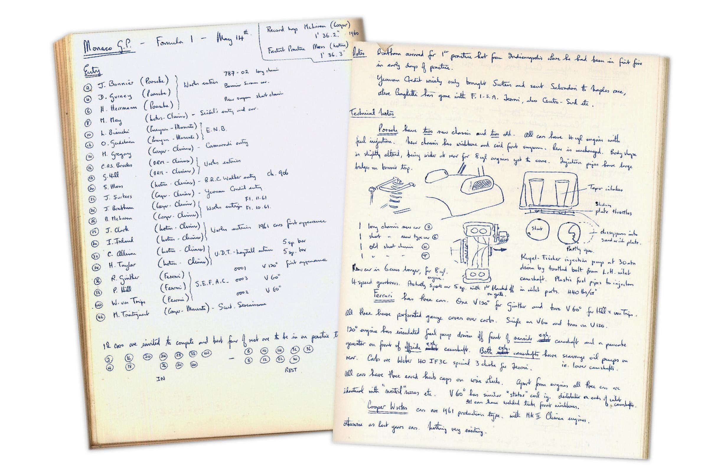 Jenks 1961 Monaco GP notes