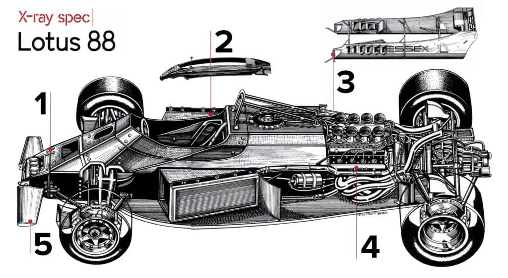 X-Ray spec Lotus 88