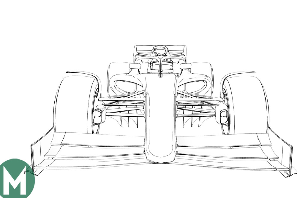 The proposed 2021 F1 car from the front