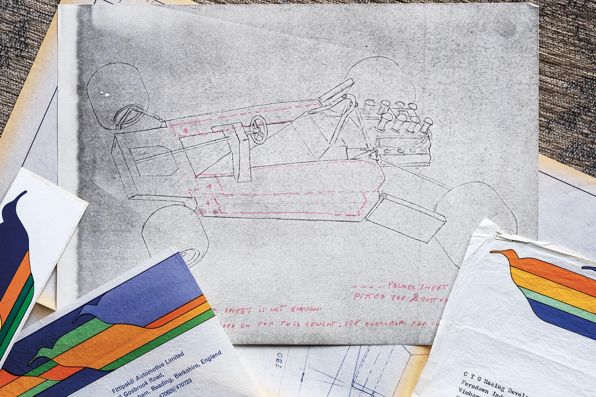 Fittipaldi CTG details