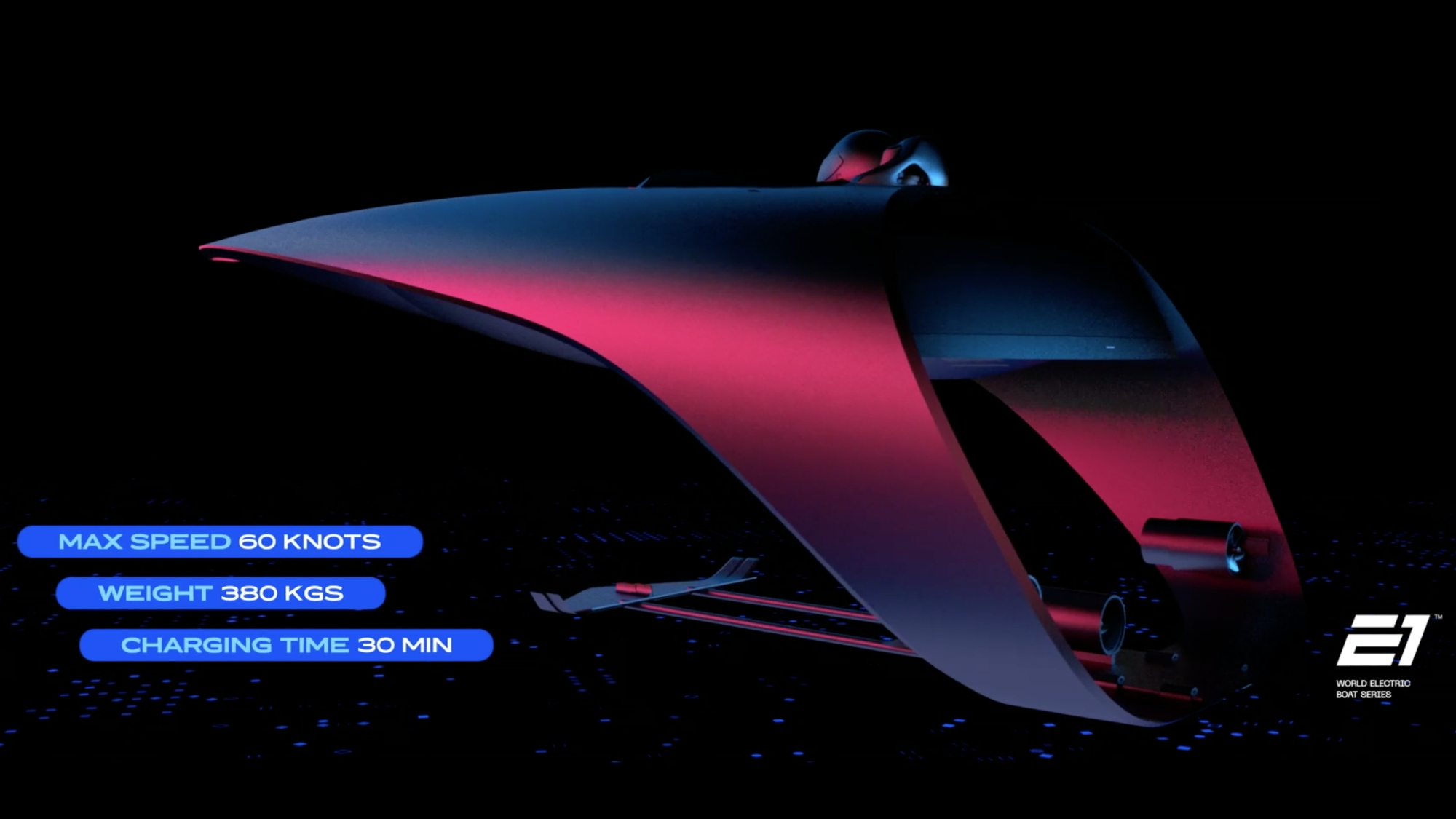 E1 World Electric Powerboat