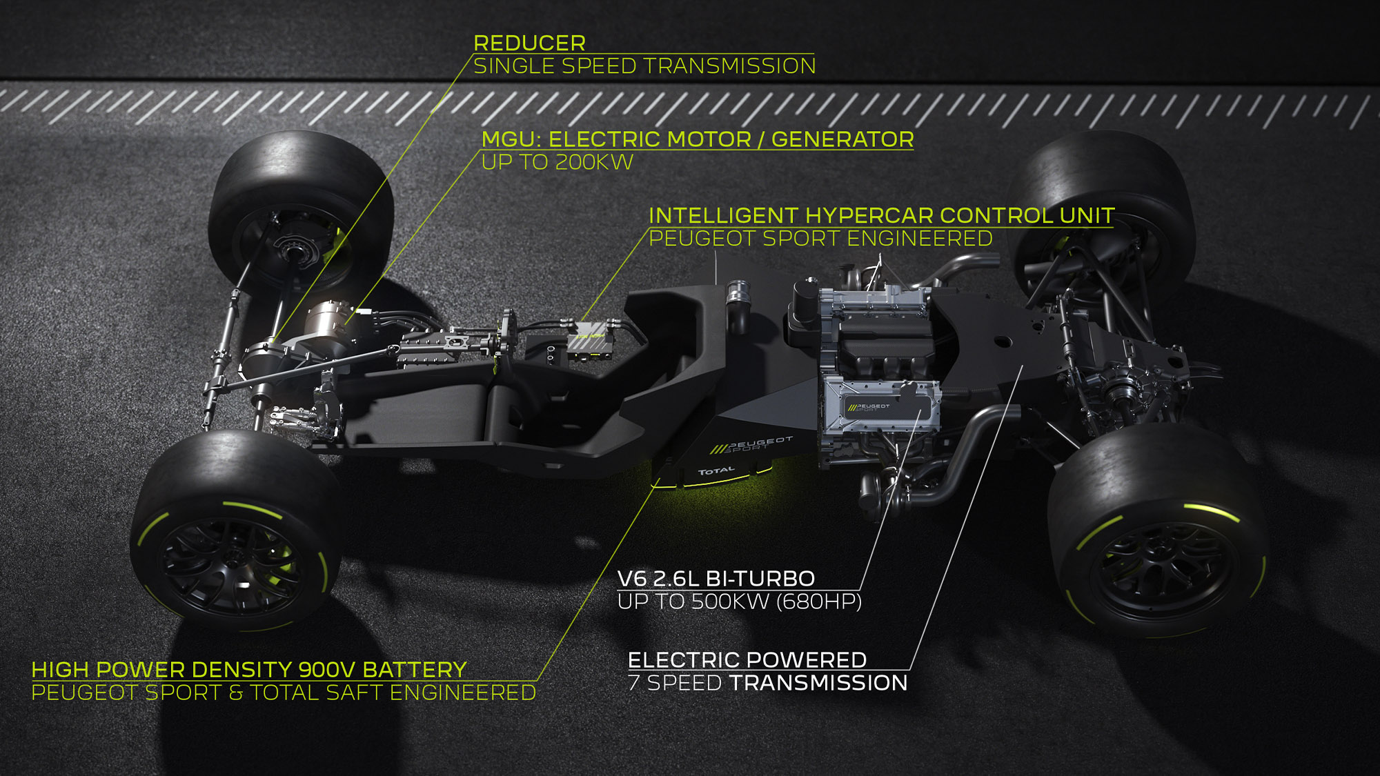 Peugeot hypercar powertrain annotated