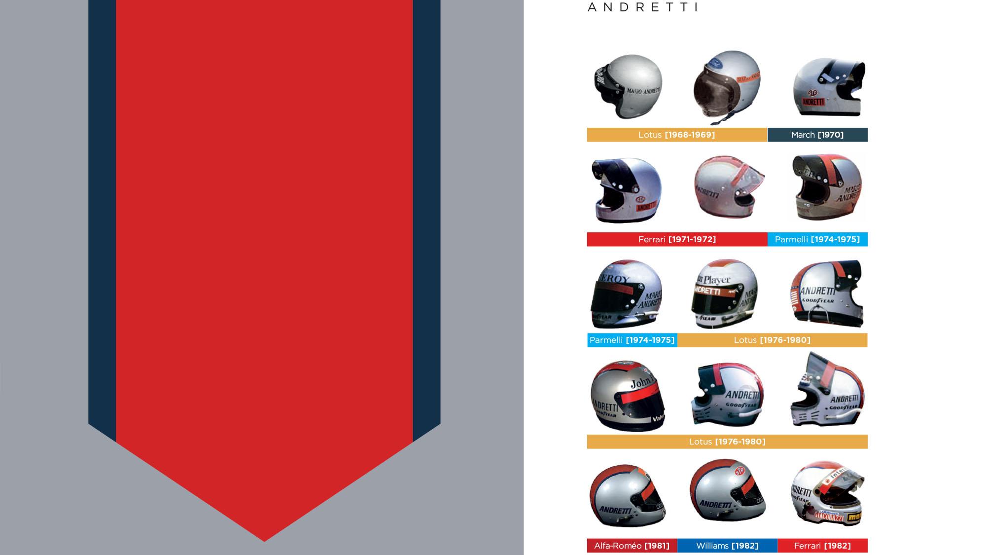 Mario Andretti helmet design