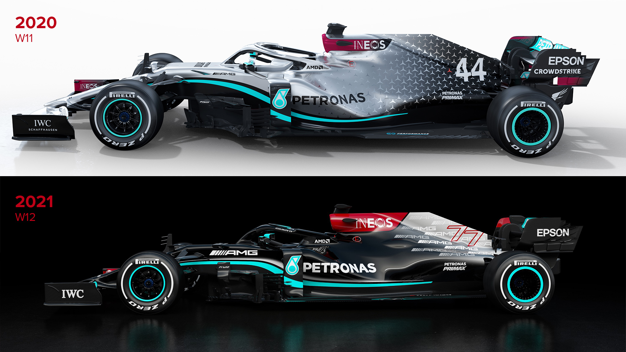 Mercedes W11 W12 side by side