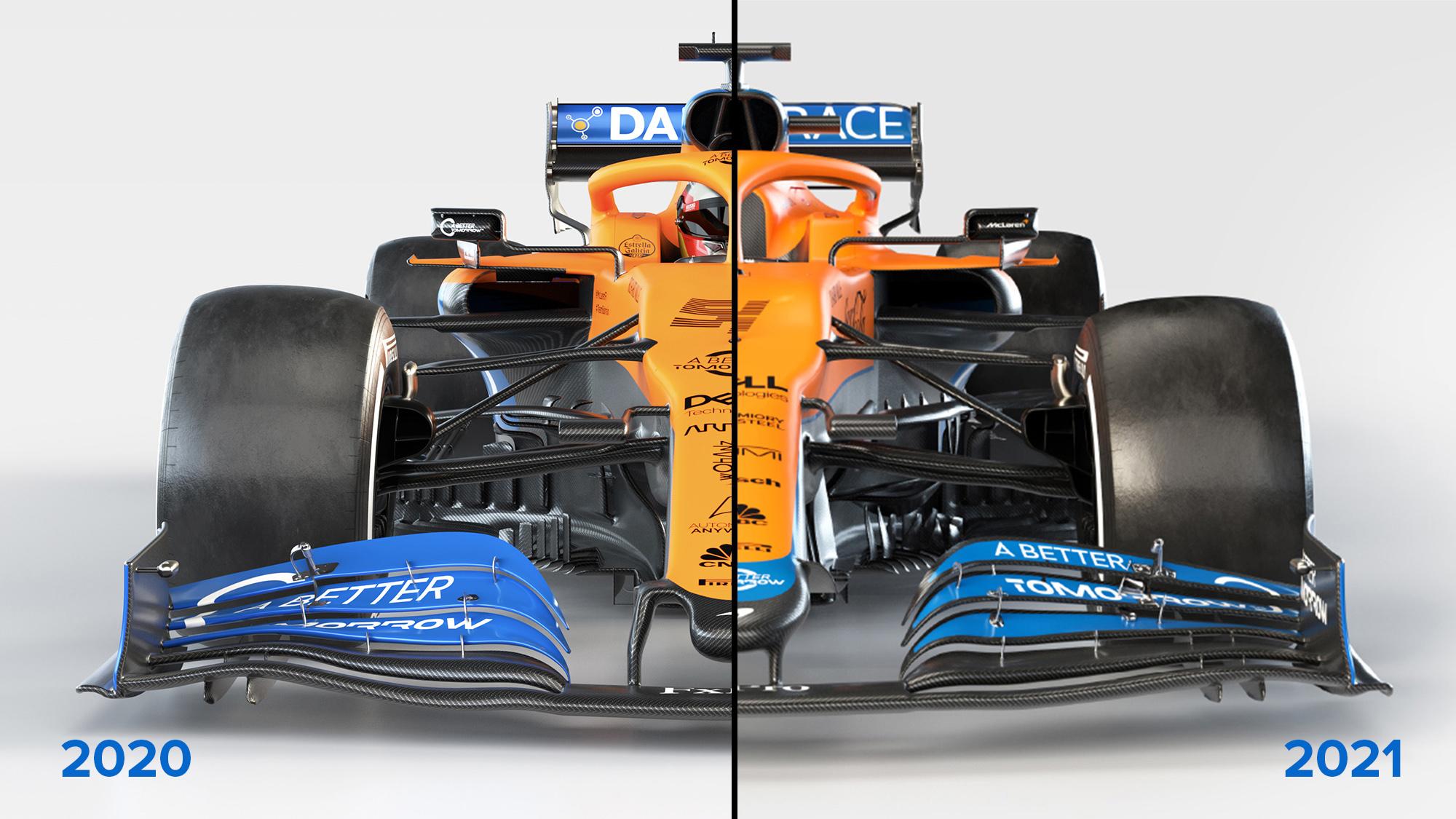McLaren 2020 2021 front comparison
