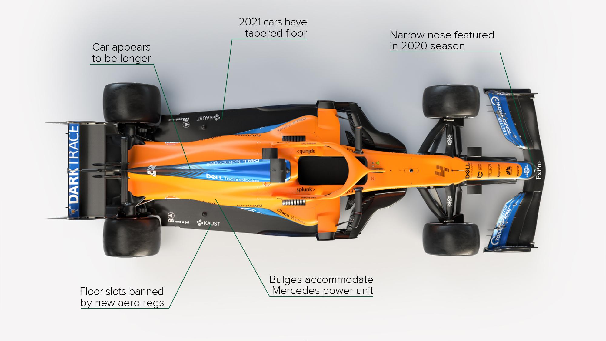 2021 McLaren tech annotation