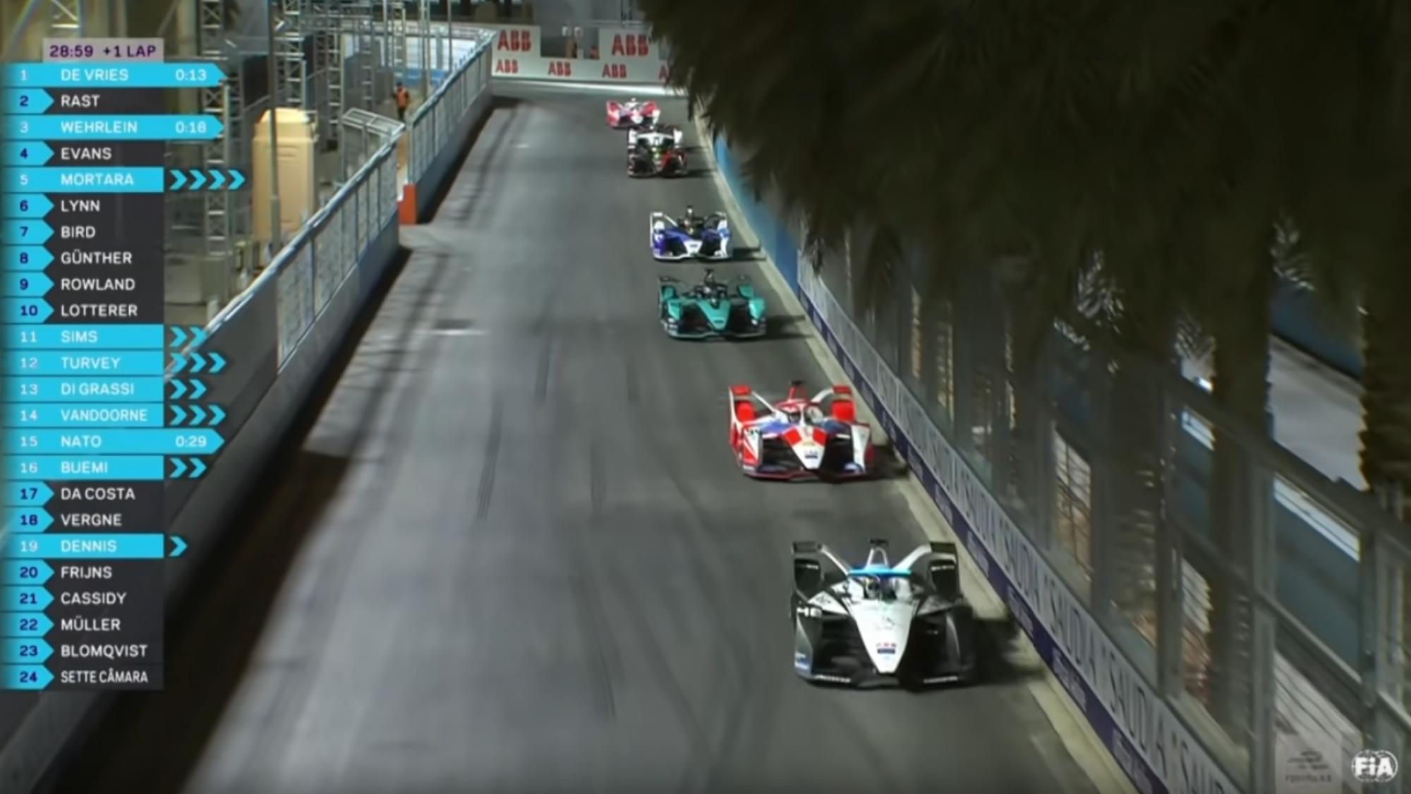 Formula E graphics 2021