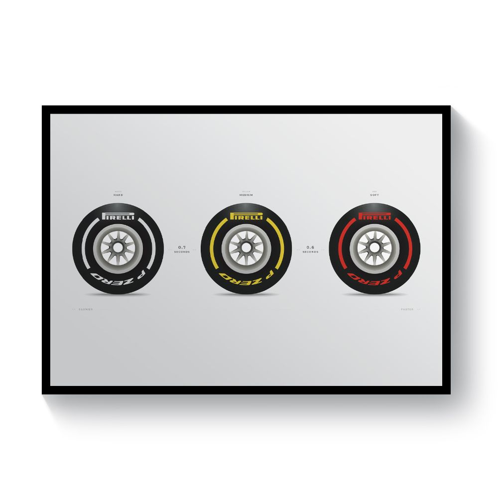 Product image for Formula 1 | Pirelli Tyres | Print